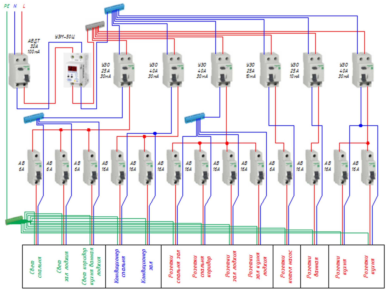 Схемы сборки электрощитов для частного дома