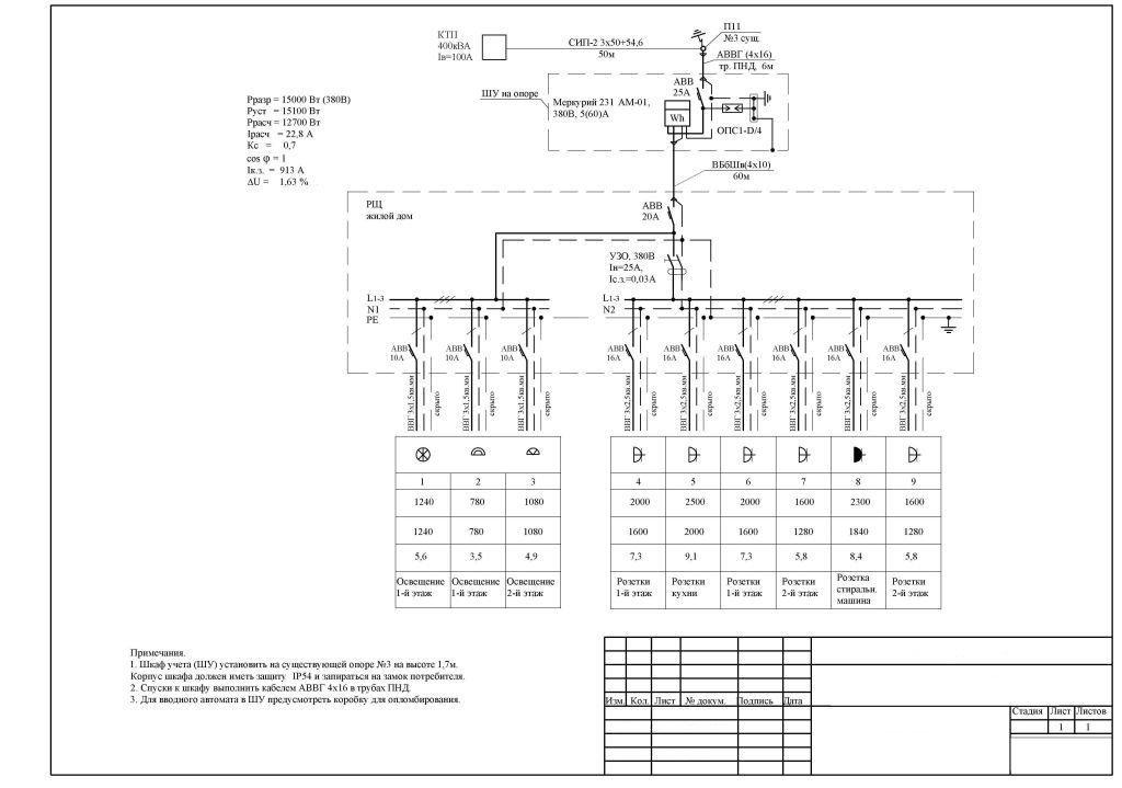 однолинейная схема электрощита