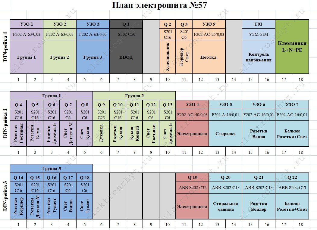 план щиток abb mistral 41