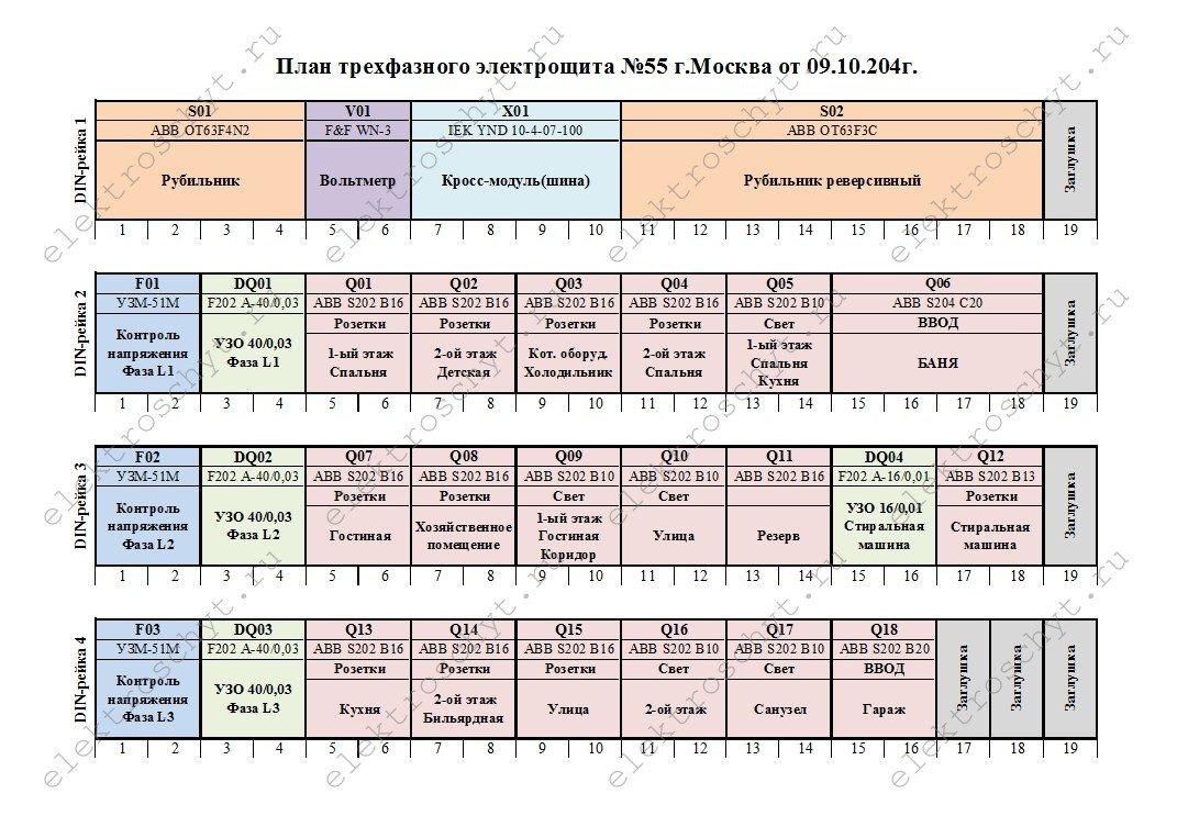план схема электрощита