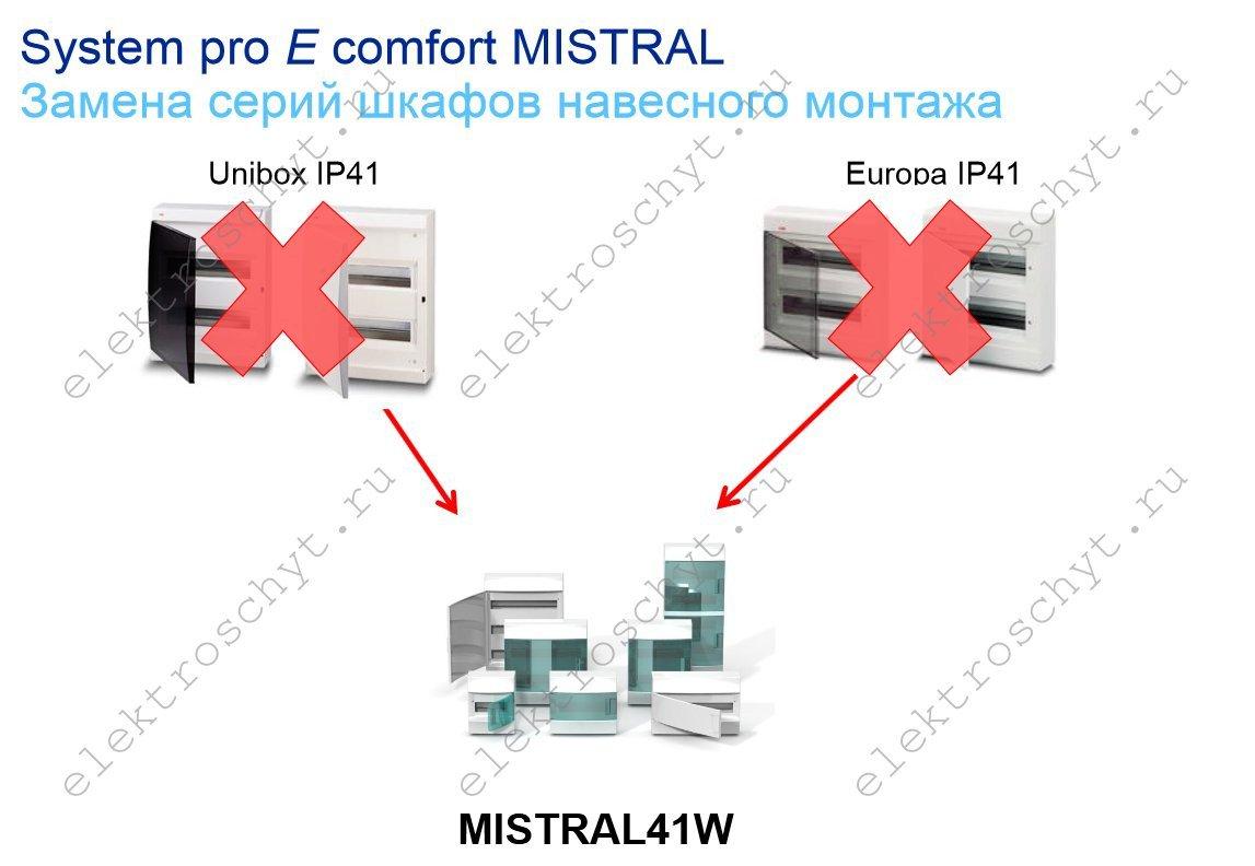 Mistral 41W