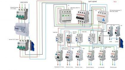 Схема электрощита для частного дома фото 305