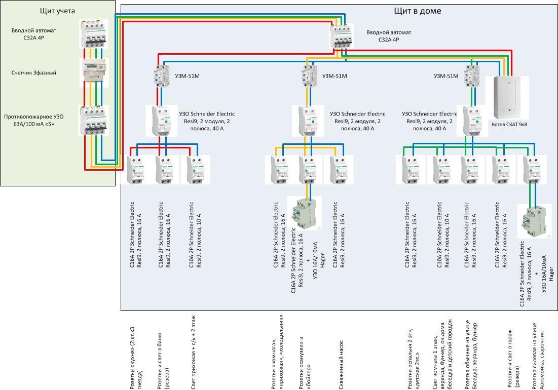 учет электроэнергии 6000кв схема подключения