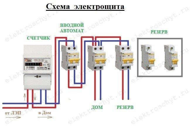 Схема электрощита для частного дома, дачи, гаража
