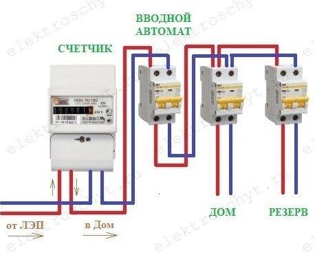 Как подключить электросчетчик правильно СХЕМА