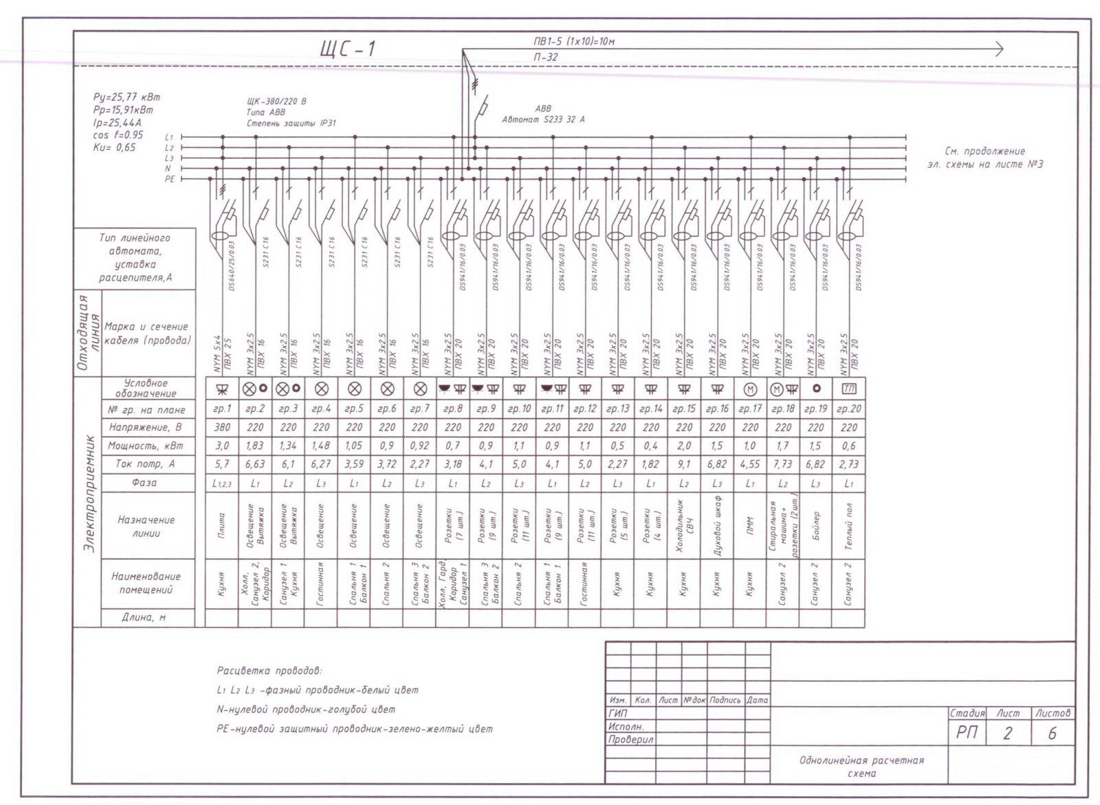 Схема из проекта электроснабжения