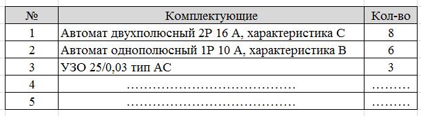 Список комплектующих электрощита