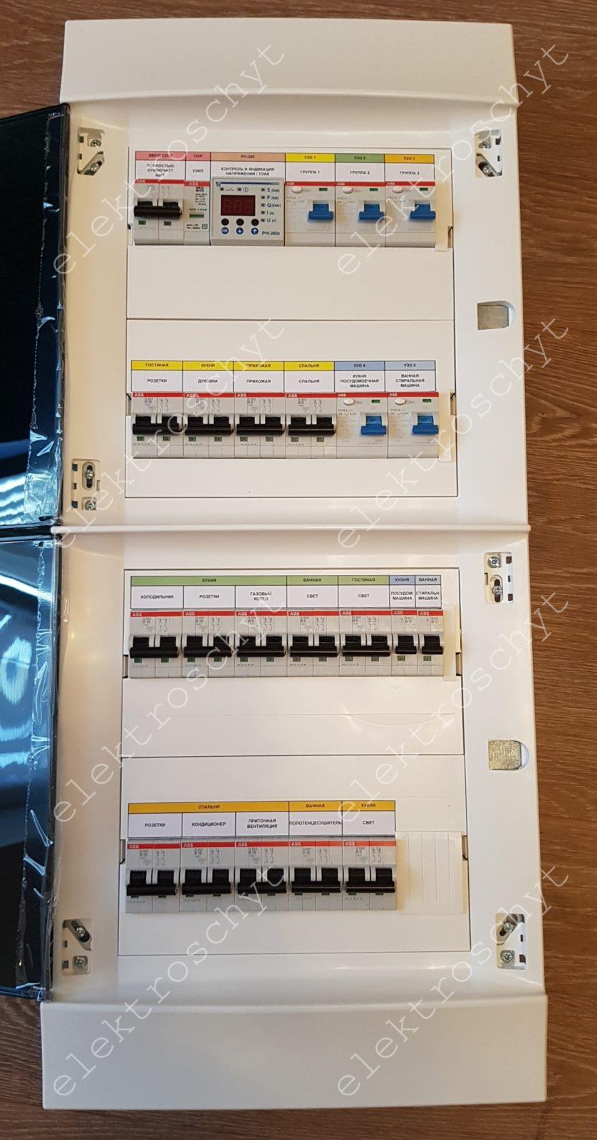 электрощит ABB